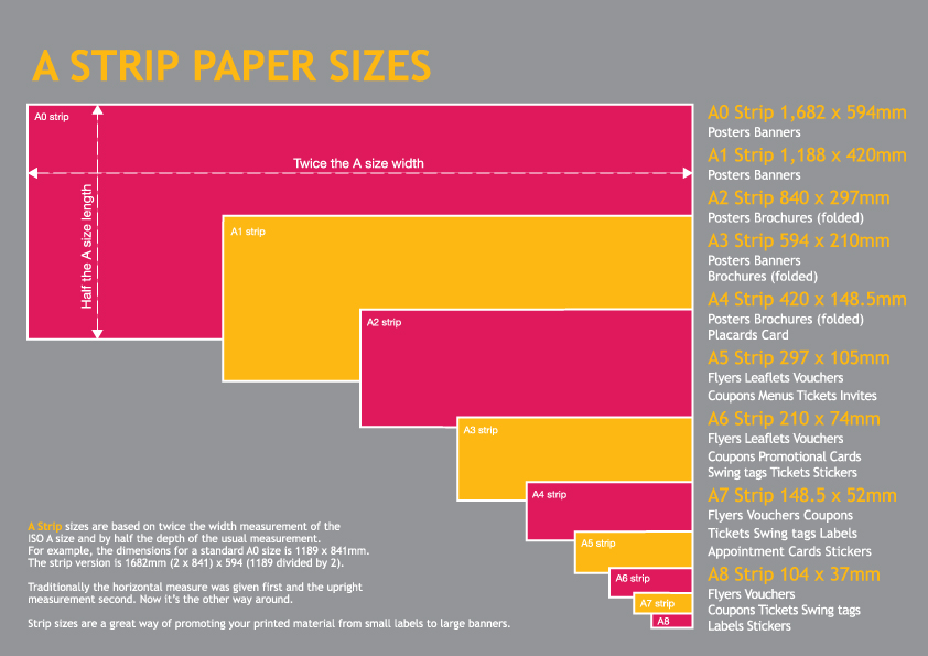 STRIP A-paper-sizes